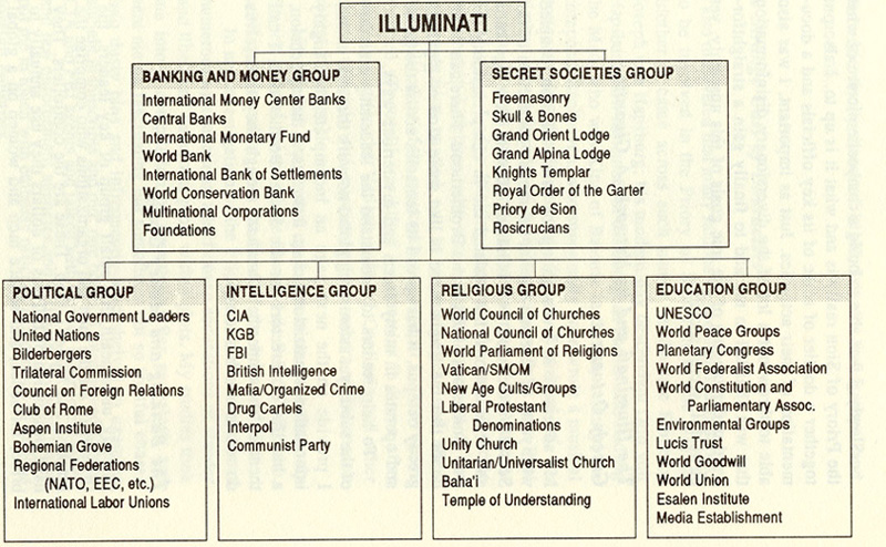 illuminati1